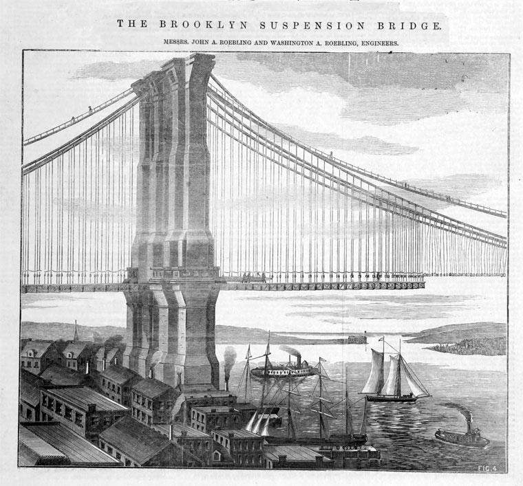 John Augustus Roebling