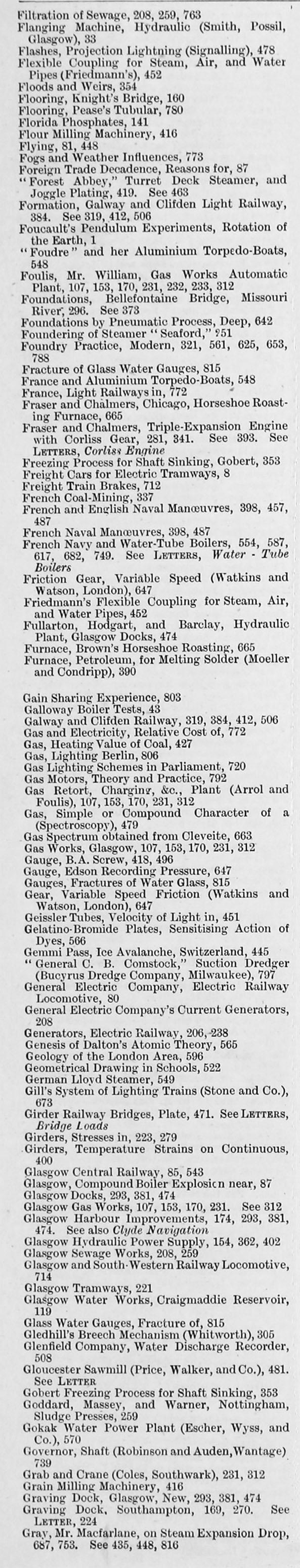Engineering 1895 jul dec index general index engineering 1895 jul dec general index freerunsca Images