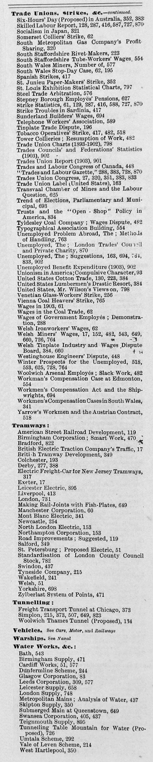 Engineering 1904 Jul Dec Index Paragraphs