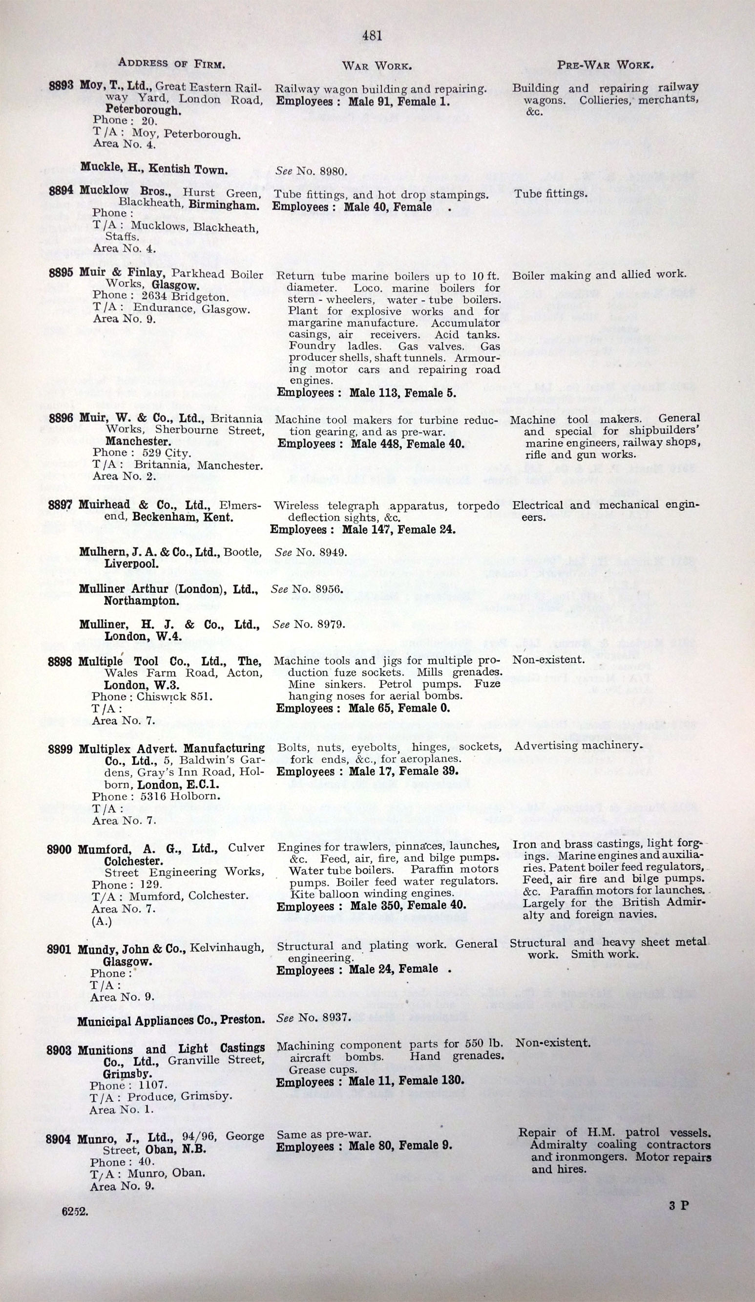 1918 Directory of Manufacturers in Engineering and Allied Trades