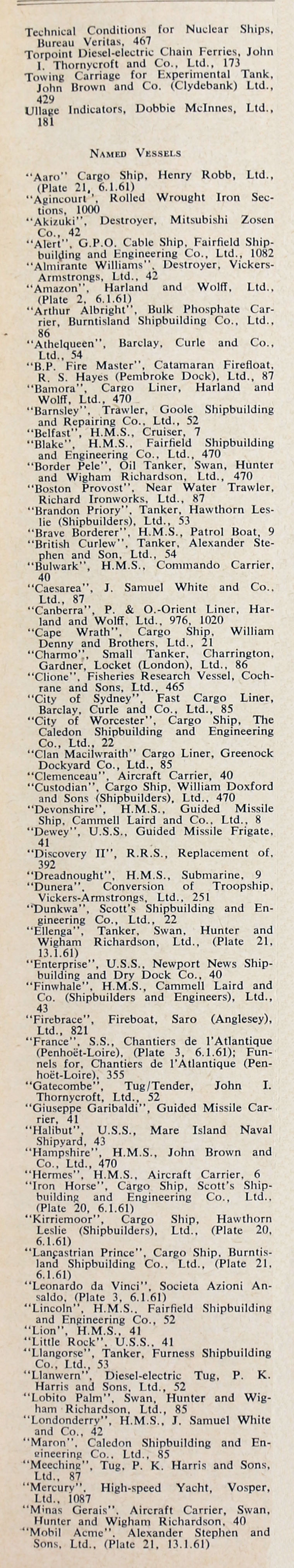 The Engineer 1961 Jan-Jun: Index: Sections 2 and 3
