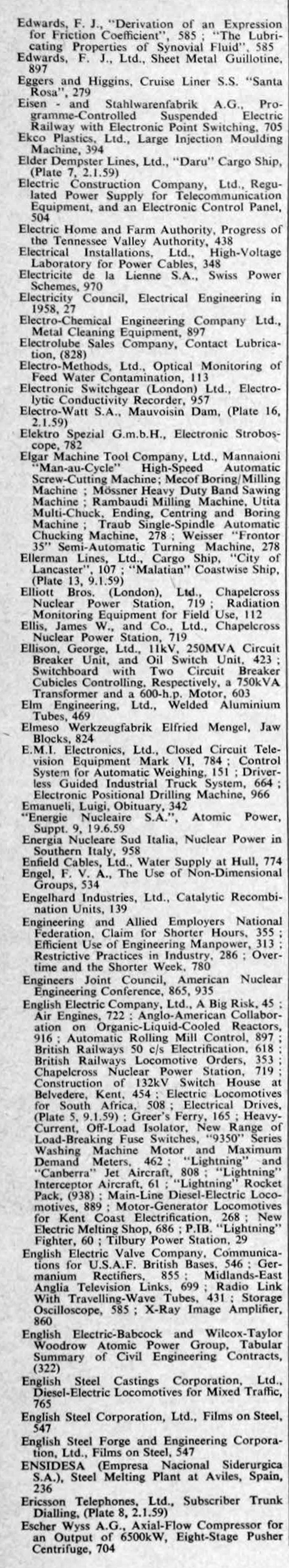 The Engineer 1959 Jan-Jun: Index