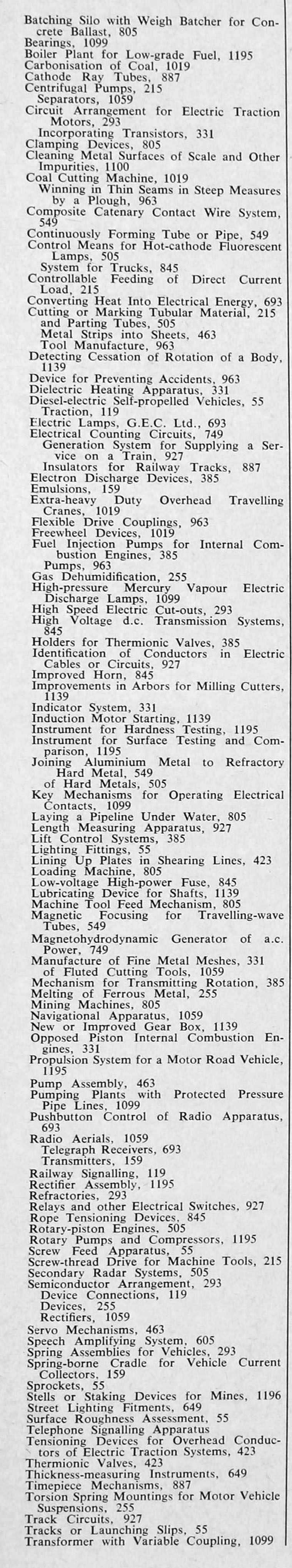 The Engineer 1963 Jan-Jun: Index: Sections 2 and 3