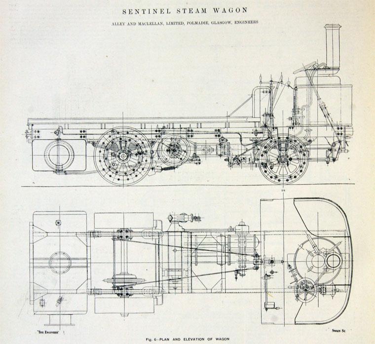 sentinel steam wagon 1906