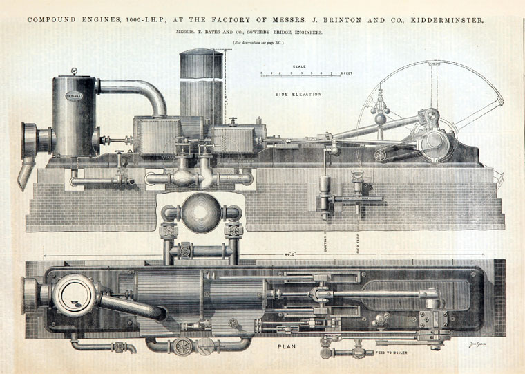 Compound engines at the Brintons factory made by T. Bates.