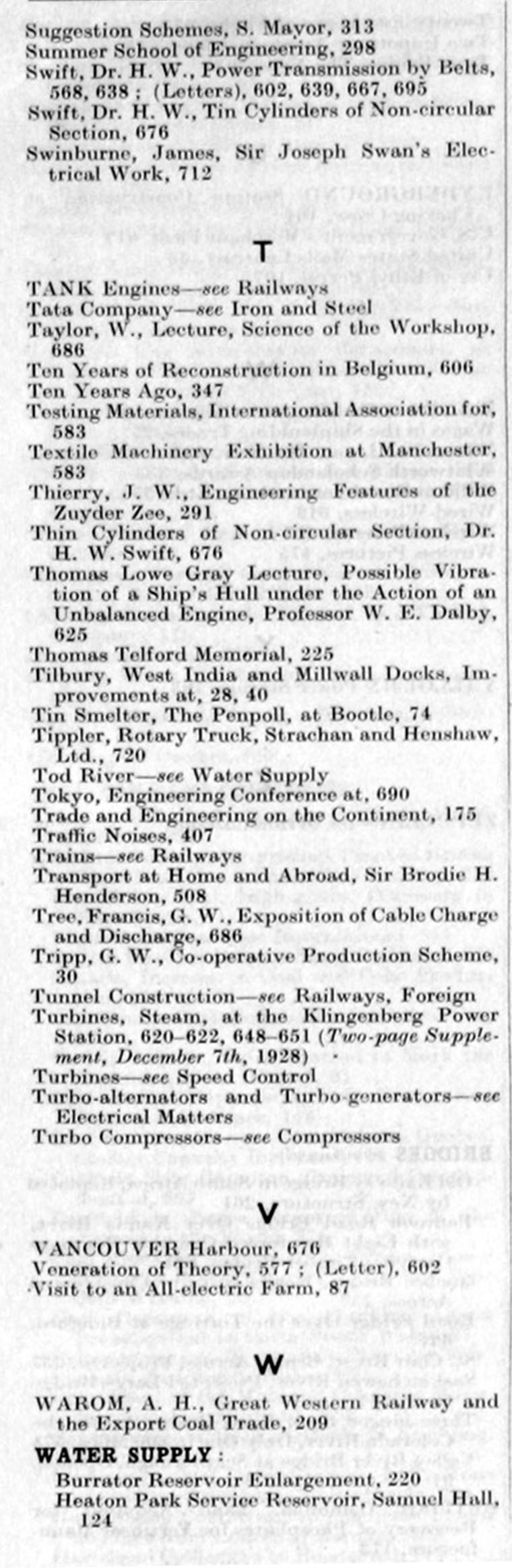 The Engineer 1928 Jul Dec Index Bale King Wiring Diagram