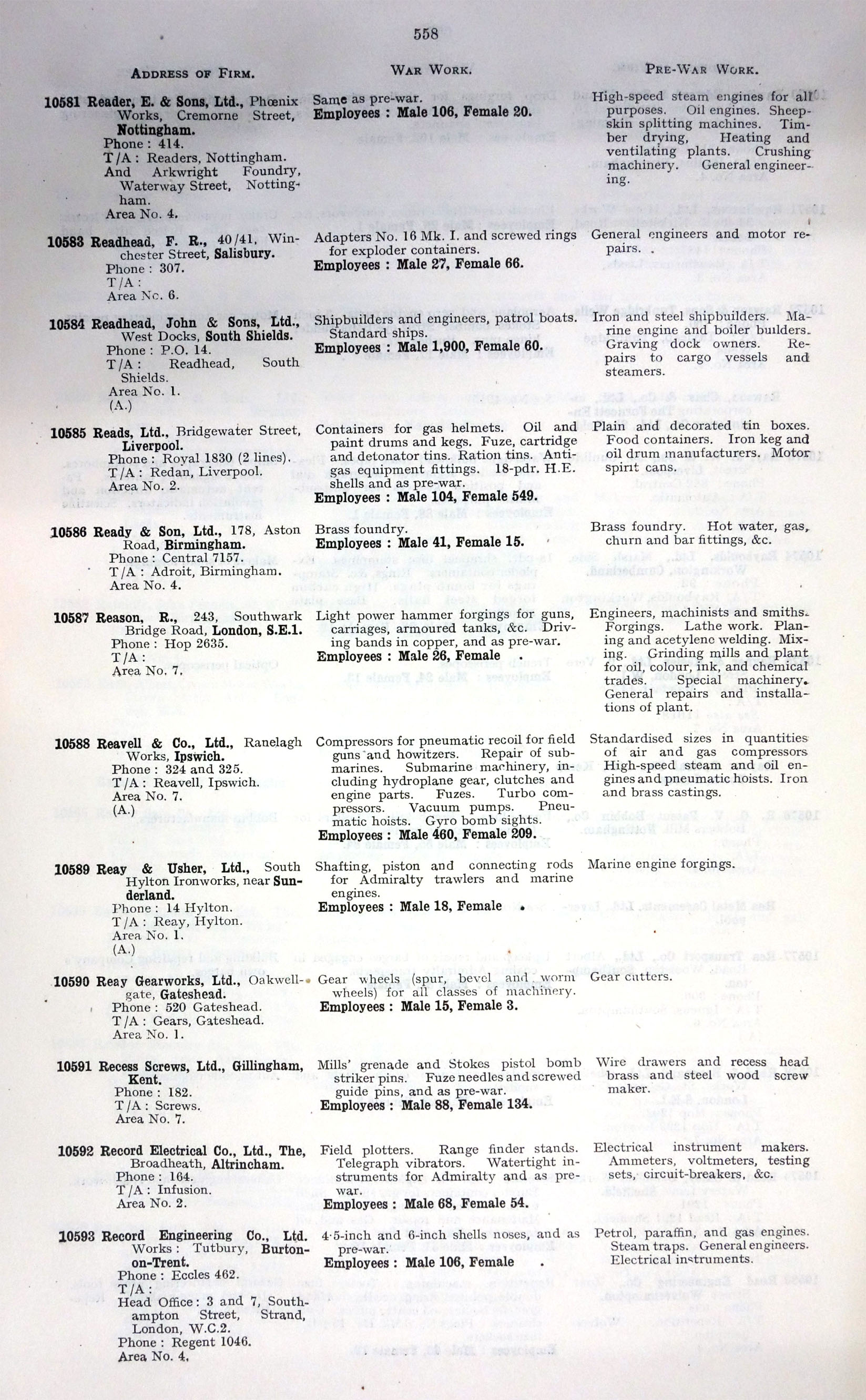 1918 Directory of Manufacturers in Engineering and Allied Trades ...