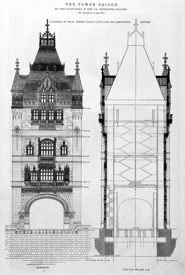 Tower Bridge London Graces Guide