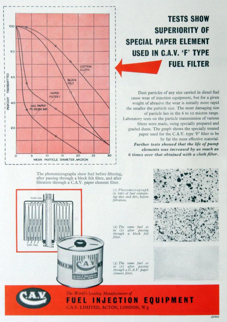 C A V Cav Injection Pump Diagram More Famous Lucas November 1957
