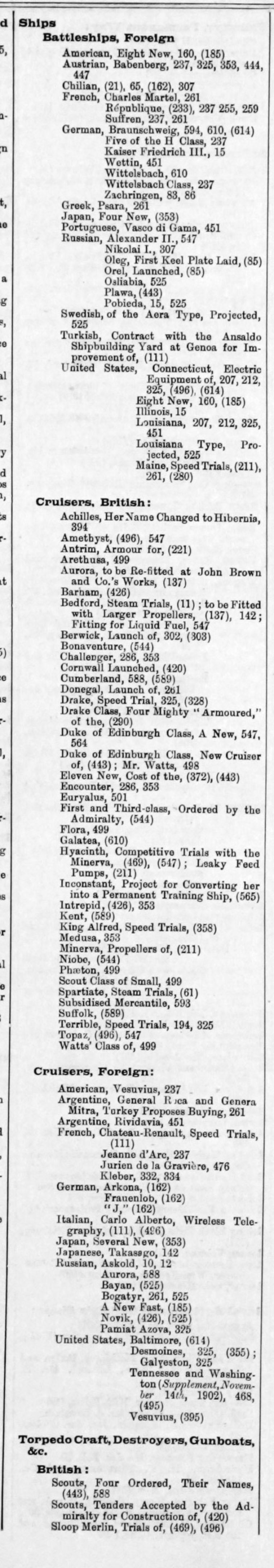 The Engineer 1902 Jul-Dec: Index: Miscellaneous - Graces Guide