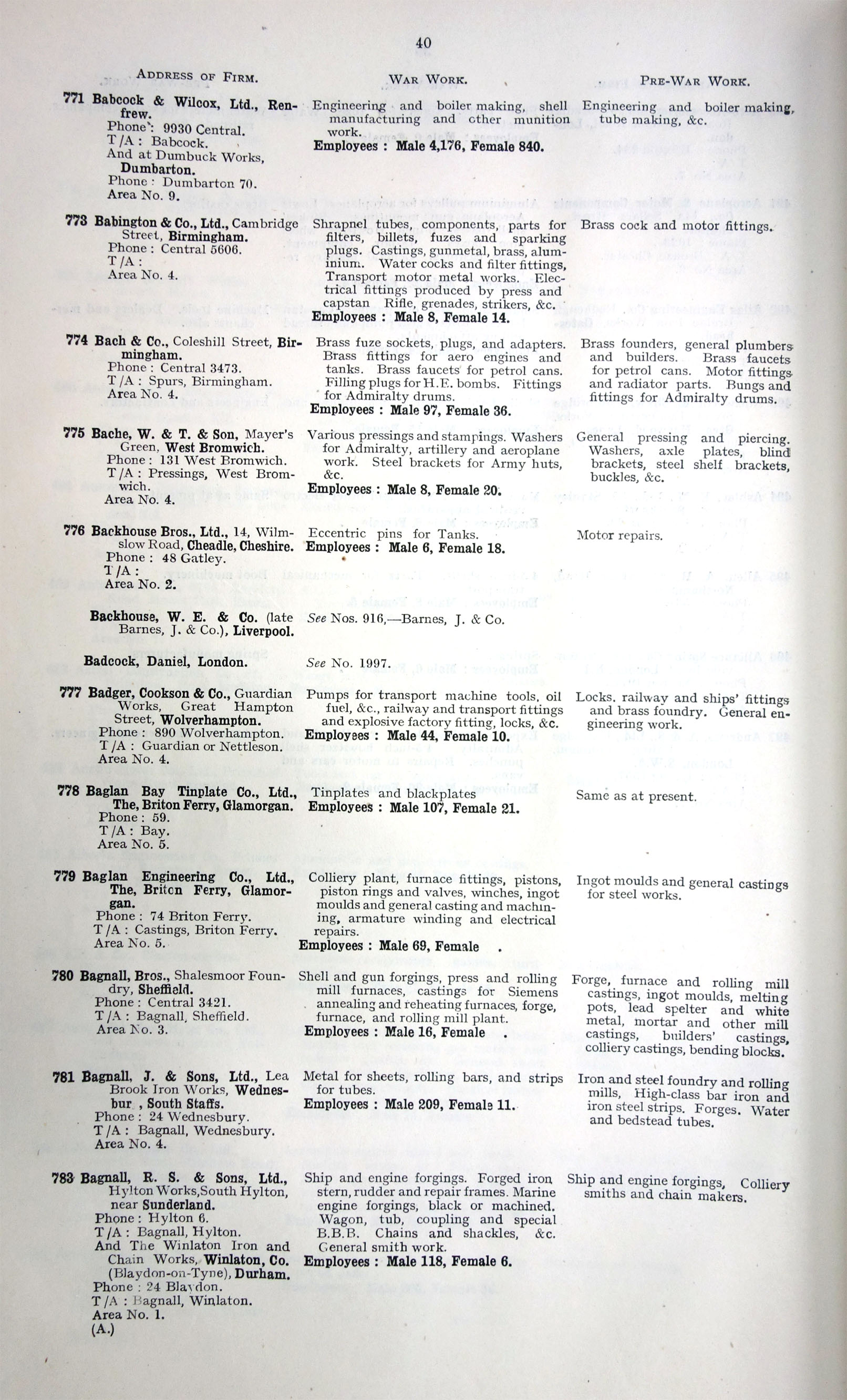 1918 Directory of Manufacturers in Engineering and Allied Trades: Company B