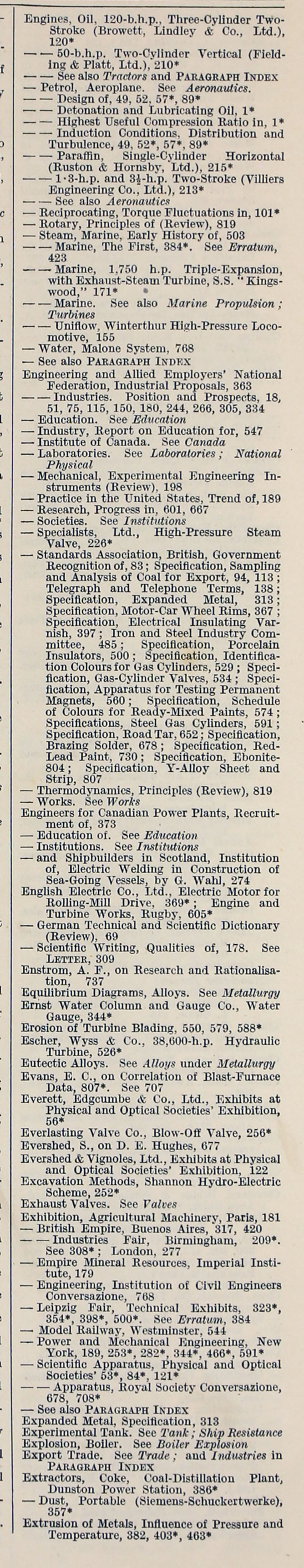 Engineering 1931 Jan Jun Index General Index # Muebles Nemesis Bahia Blanca