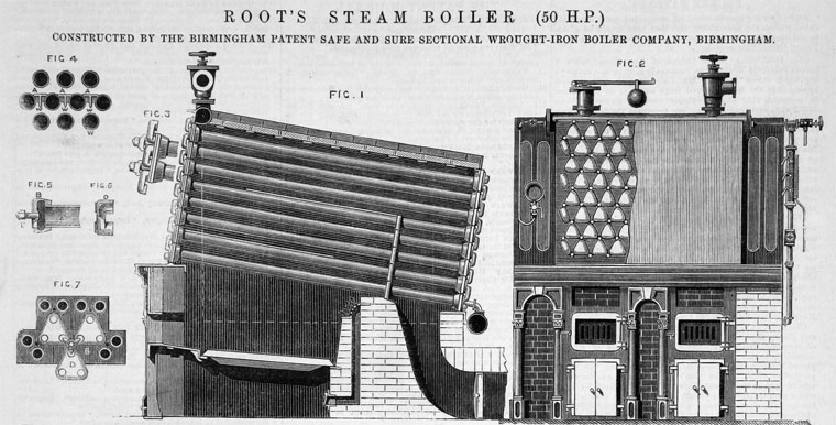 Birmingham Patent Safe and Sure Sectional Wrought-Iron Boiler Co