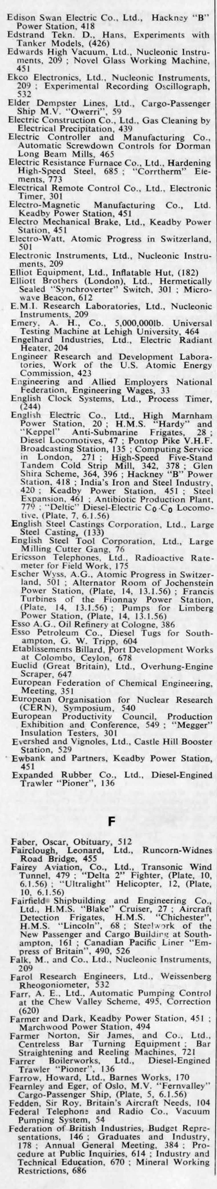 The Engineer 1956 Jan Jun Index