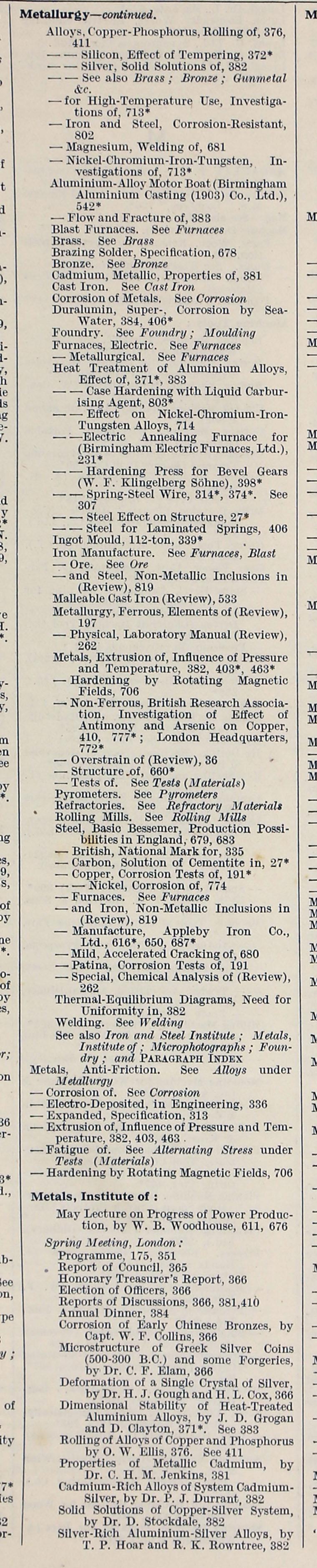 Engineering 1931 Jan Jun Index General Index # Muebles Nemesis Bahia Blanca