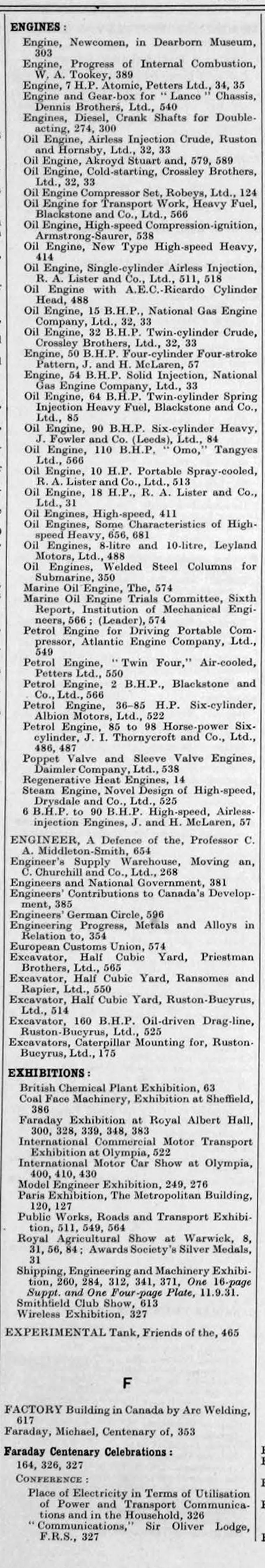 The Engineer 1931 Jul Dec Index Oliver 880 Tractor Wiring Diagram