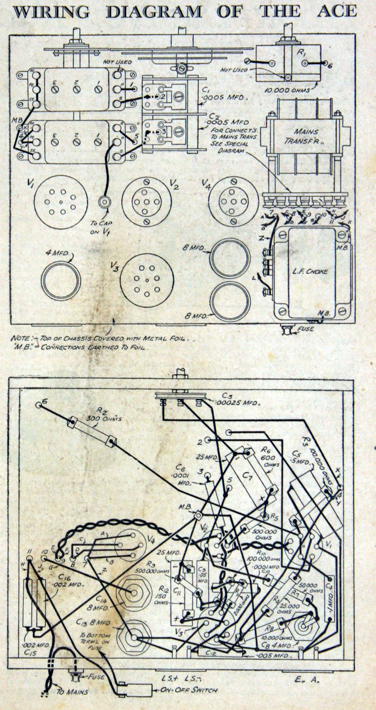 Thor Wiring Diagram from www.gracesguide.co.uk