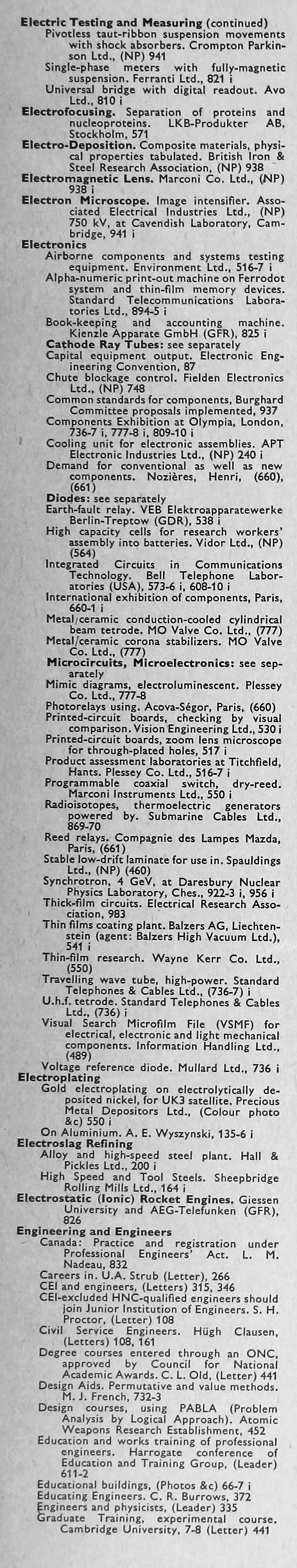 The engineer 1967 jan jun index the engineer 1967 jan jun index pooptronica