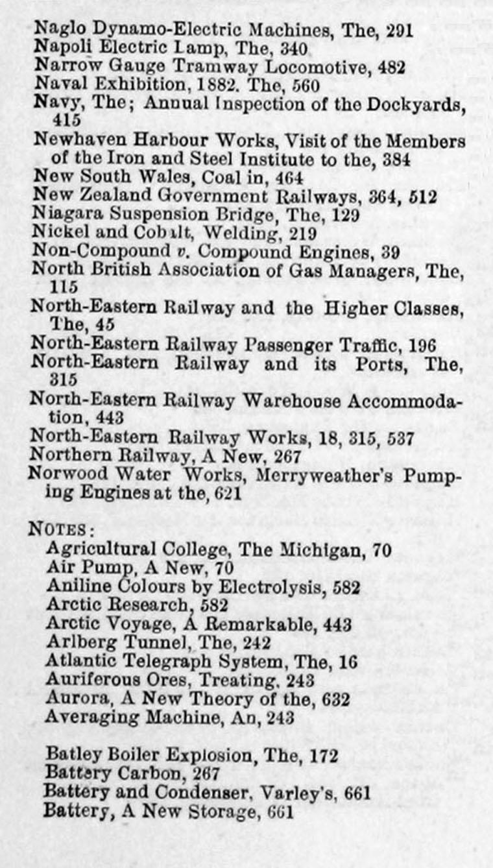 Engineering 1881 Jul-Dec: Index: General Index - Graces Guide