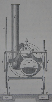 Trevithick's Tramroad Locomotive, South Wales, 1803 (see key below)